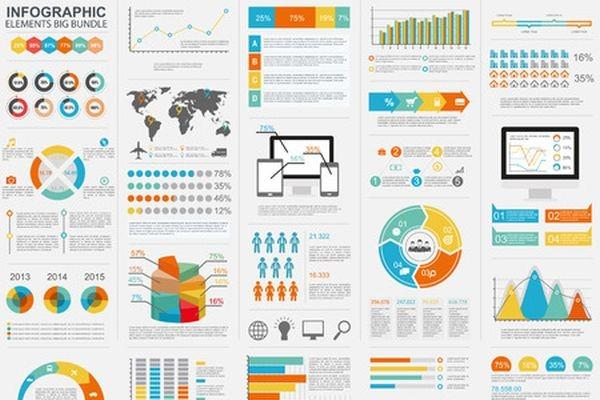 اینفوگرافیک | محتوای بصری | دلایل استفاده از اینفوگرافیک در بازاریابی محتوا