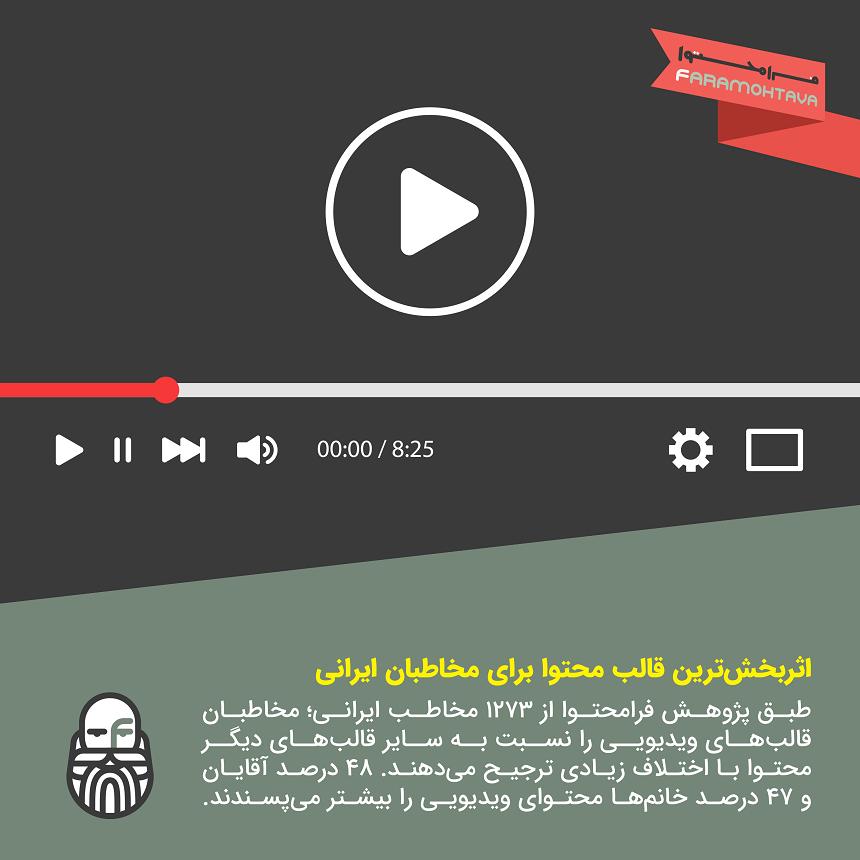 قالب های مورد نظر مخاطب ایرانی