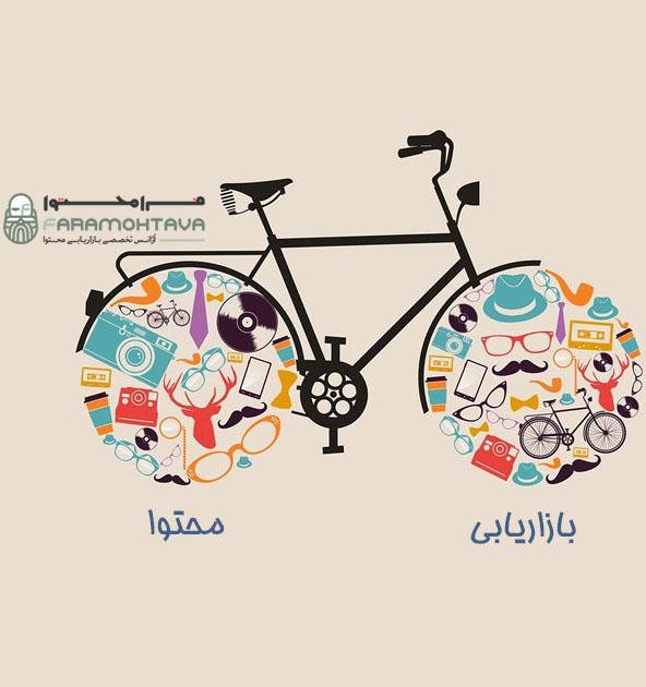بازاریابی محتوایی و عادتهای سازنده برای بازاریابان آن