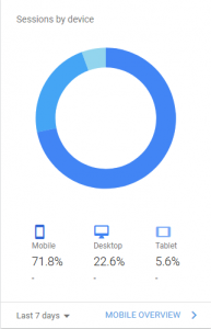 شناخت وضعیت سایت از لحاظ ریسپانسیو بودن در گوگل آنالیتیکز