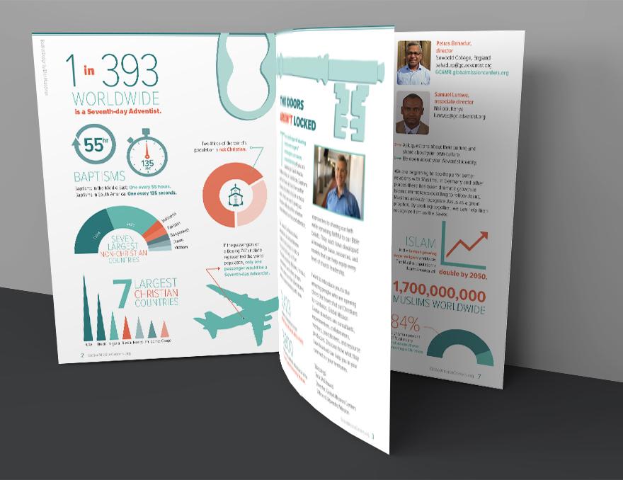 اینفوگرافیک در بازاریابی آفلاین