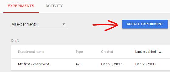 تست a/b در گوگل آپتیمایز