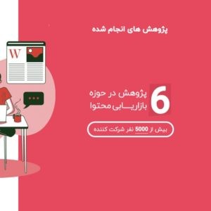 6 پژوهش در حوزه بازاریابی محتوا توسط فرامحتوا